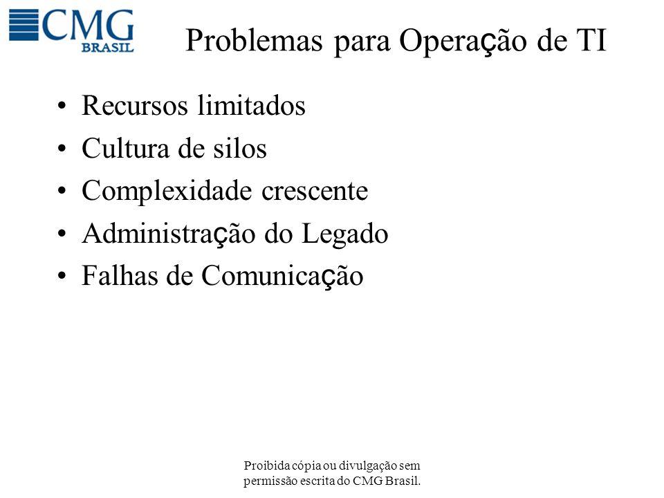Proibida cópia ou divulgação sem permissão escrita do CMG Brasil. Problemas para Opera ç ão de TI Recursos limitados Cultura de silos Complexidade cre