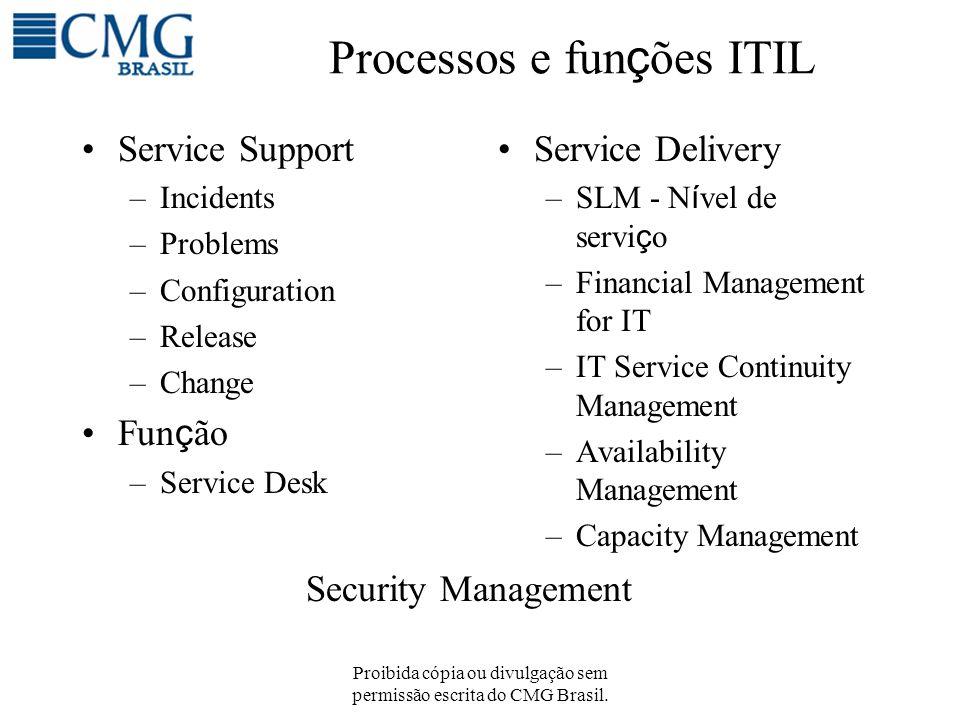 Proibida cópia ou divulgação sem permissão escrita do CMG Brasil. Processos e fun ç ões ITIL Service Support –Incidents –Problems –Configuration –Rele