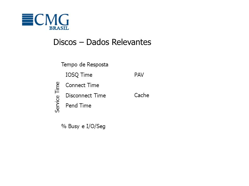 Discos – Dados Relevantes Tempo de Resposta IOSQ Time Connect Time Disconnect Time Pend Time % Busy e I/O/Seg PAV Cache Service Time