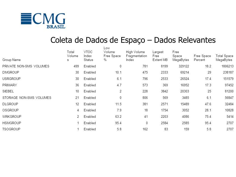 Coleta de Dados de Espaço – Dados Relevantes Free Space (Porcentagem) Índice de Fragmentação Espaço por Grupos SMS DB2 Produção Suporte Group Name Tot