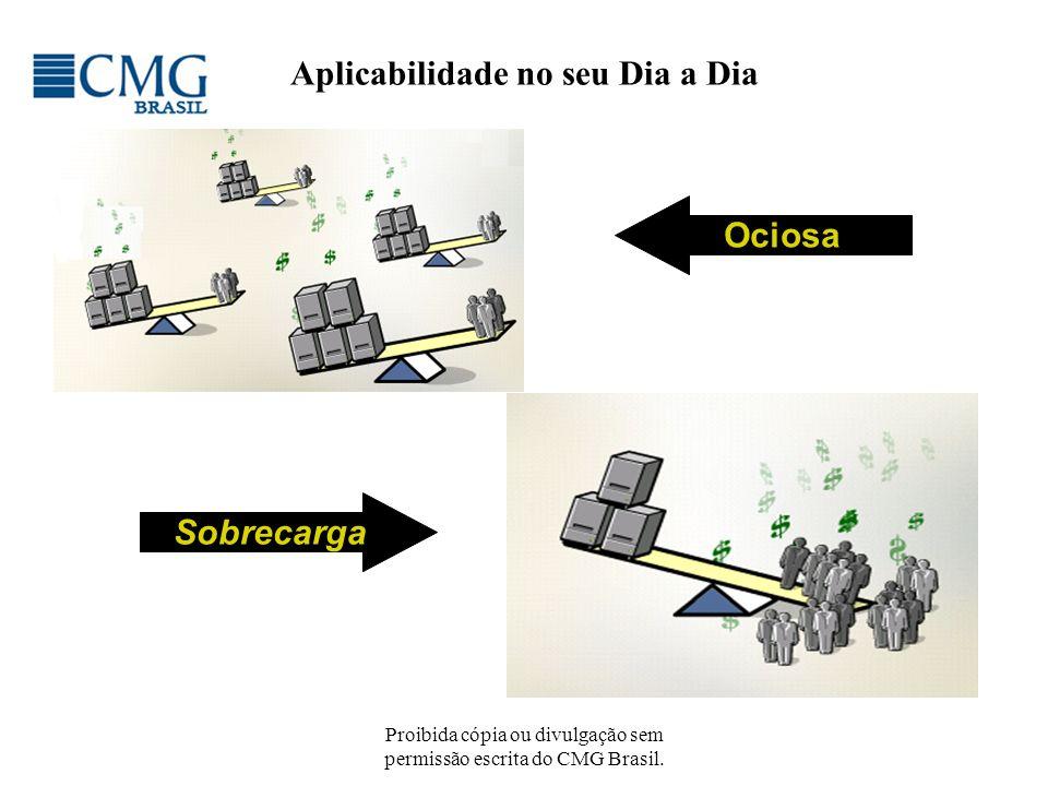 Proibida cópia ou divulgação sem permissão escrita do CMG Brasil. Sobrecarga Ociosa Aplicabilidade no seu Dia a Dia