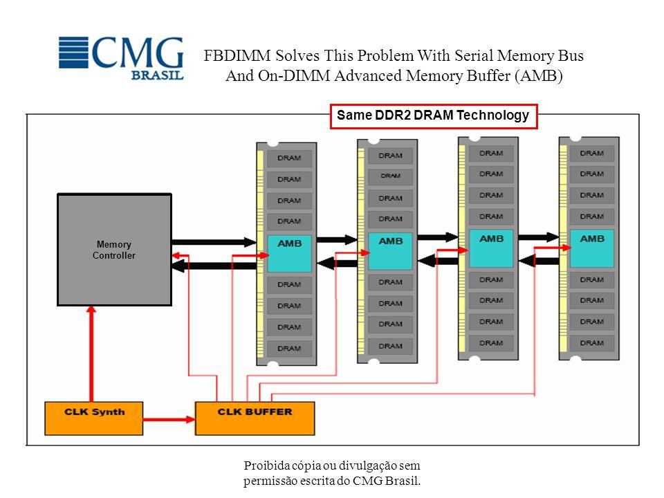 Proibida cópia ou divulgação sem permissão escrita do CMG Brasil. FBDIMM Solves This Problem With Serial Memory Bus And On-DIMM Advanced Memory Buffer