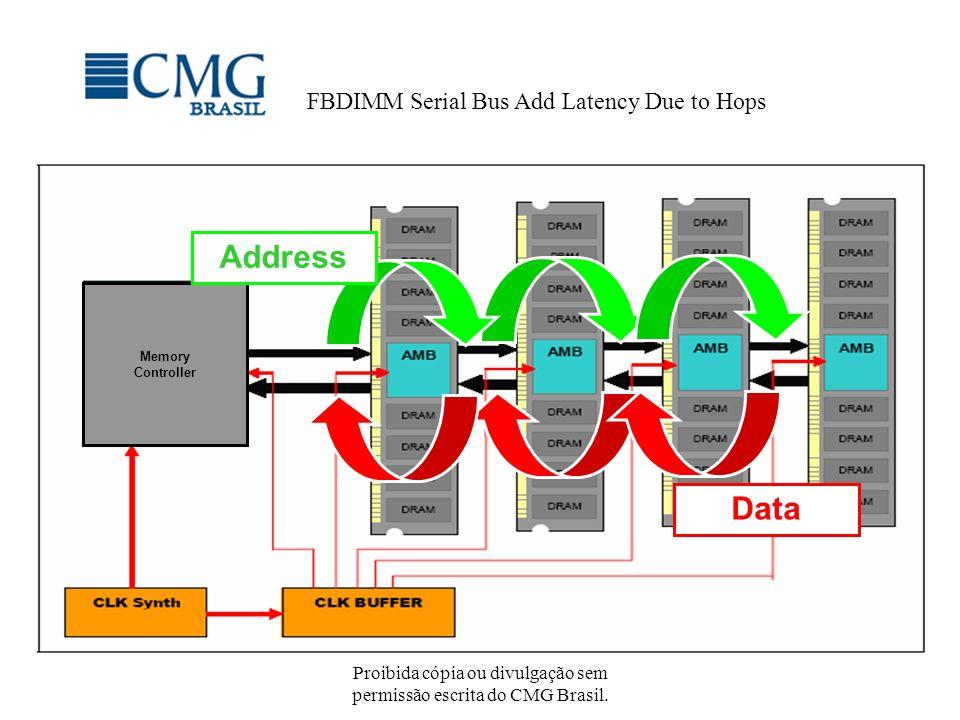 Proibida cópia ou divulgação sem permissão escrita do CMG Brasil. FBDIMM Serial Bus Add Latency Due to Hops Serial Address Bus Serial Data Bus Memory