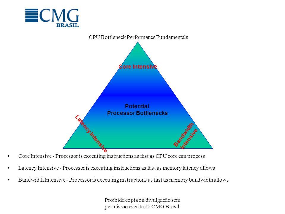 Proibida cópia ou divulgação sem permissão escrita do CMG Brasil. CPU Bottleneck Performance Fundamentals Core Intensive - Processor is executing inst