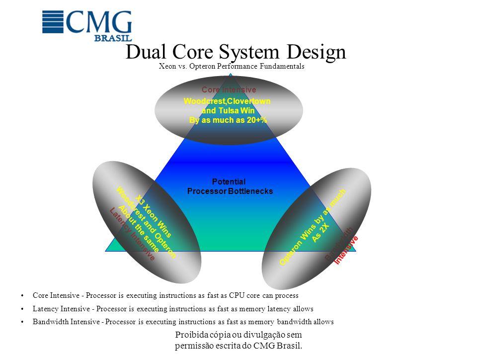 Proibida cópia ou divulgação sem permissão escrita do CMG Brasil. Dual Core System Design Xeon vs. Opteron Performance Fundamentals Core Intensive - P