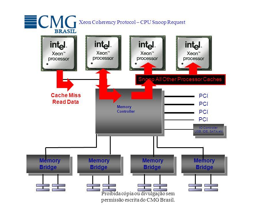 Proibida cópia ou divulgação sem permissão escrita do CMG Brasil. PCI Memory Bridge Memory Bridge Memory Bridge Memory Bridge Memory Bridge Memory Bri