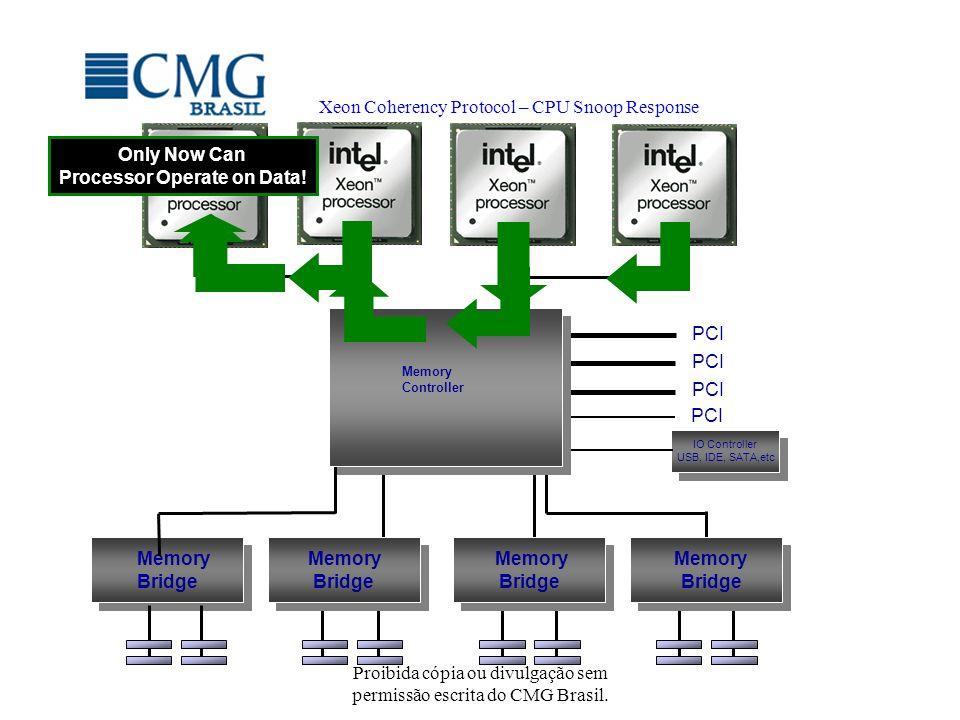 Proibida cópia ou divulgação sem permissão escrita do CMG Brasil. PCI Memory Bridge Memory Bridge Xeon Coherency Protocol – CPU Snoop Response PCI IO