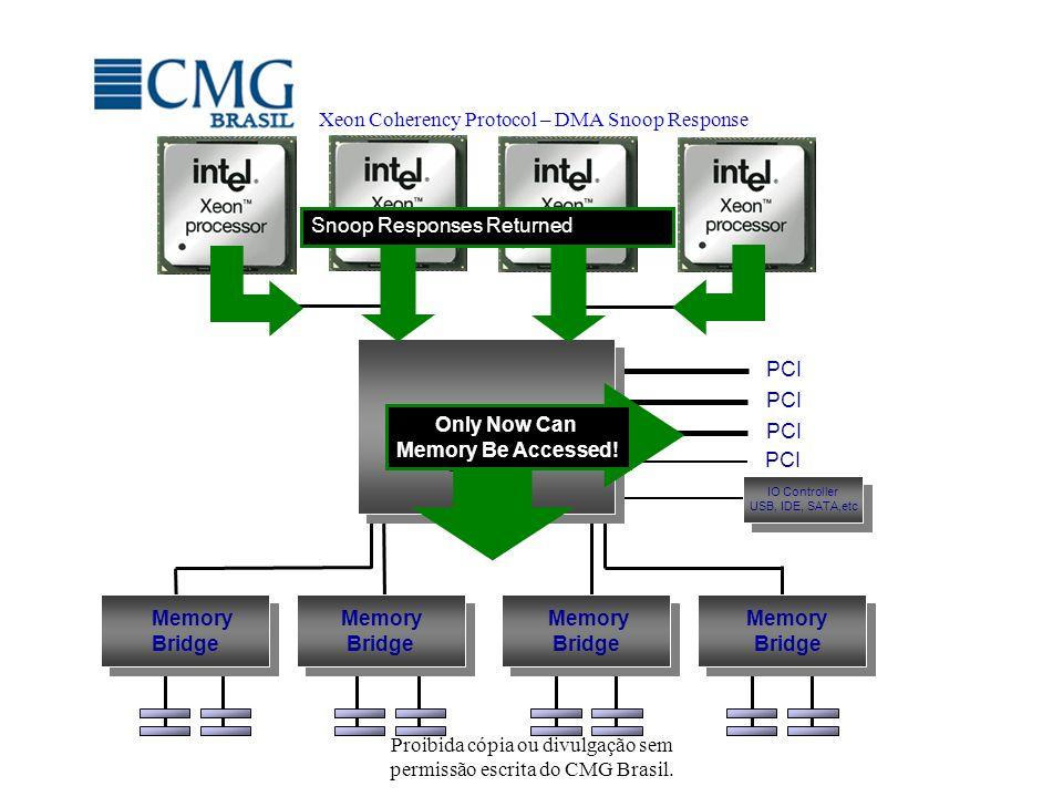 Proibida cópia ou divulgação sem permissão escrita do CMG Brasil. PCI Memory Controll er Memory Bridge Memory Bridge Memory Bridge Memory Bridge Memor