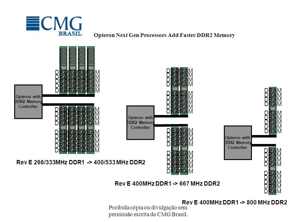 Proibida cópia ou divulgação sem permissão escrita do CMG Brasil. Opteron Next Gen Processors Add Faster DDR2 Memory Opteron with DDR2 Memory Controll
