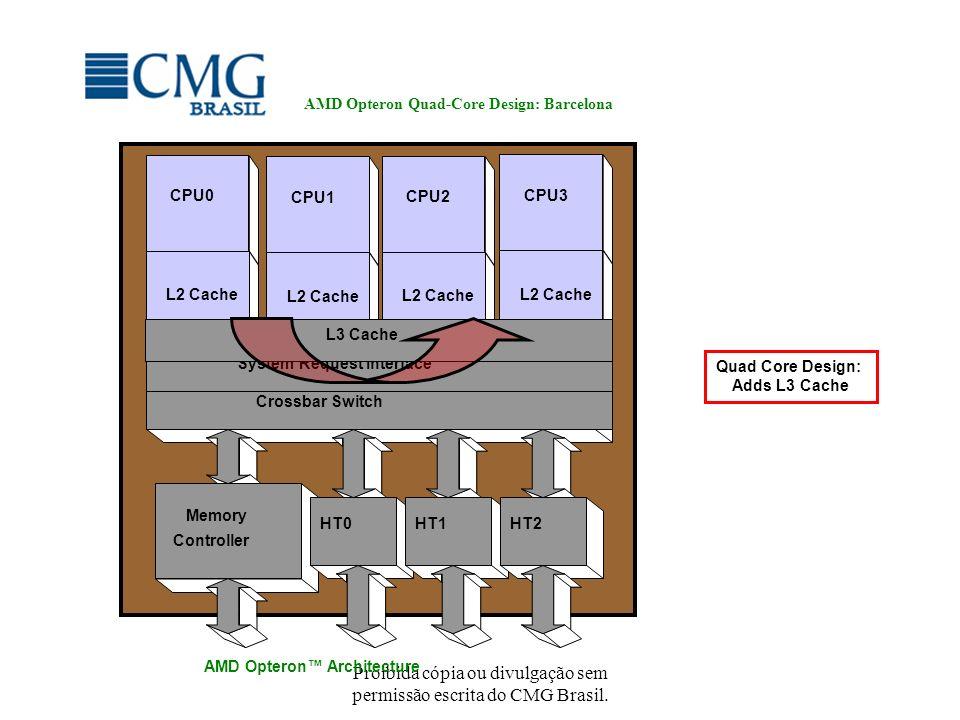 Proibida cópia ou divulgação sem permissão escrita do CMG Brasil. AMD Opteron Quad-Core Design: Barcelona CPU0 L2 Cache CPU1 Crossbar Switch Memory Co