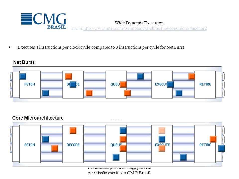 Proibida cópia ou divulgação sem permissão escrita do CMG Brasil. Wide Dynamic Execution From:http://www.intel.com/technology/architecture/coremicro/#
