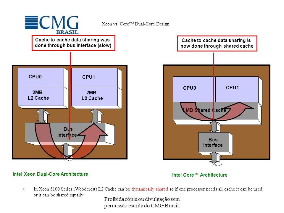 Proibida cópia ou divulgação sem permissão escrita do CMG Brasil. Xeon vs. Core Dual-Core Design Cache to cache data sharing is now done through share