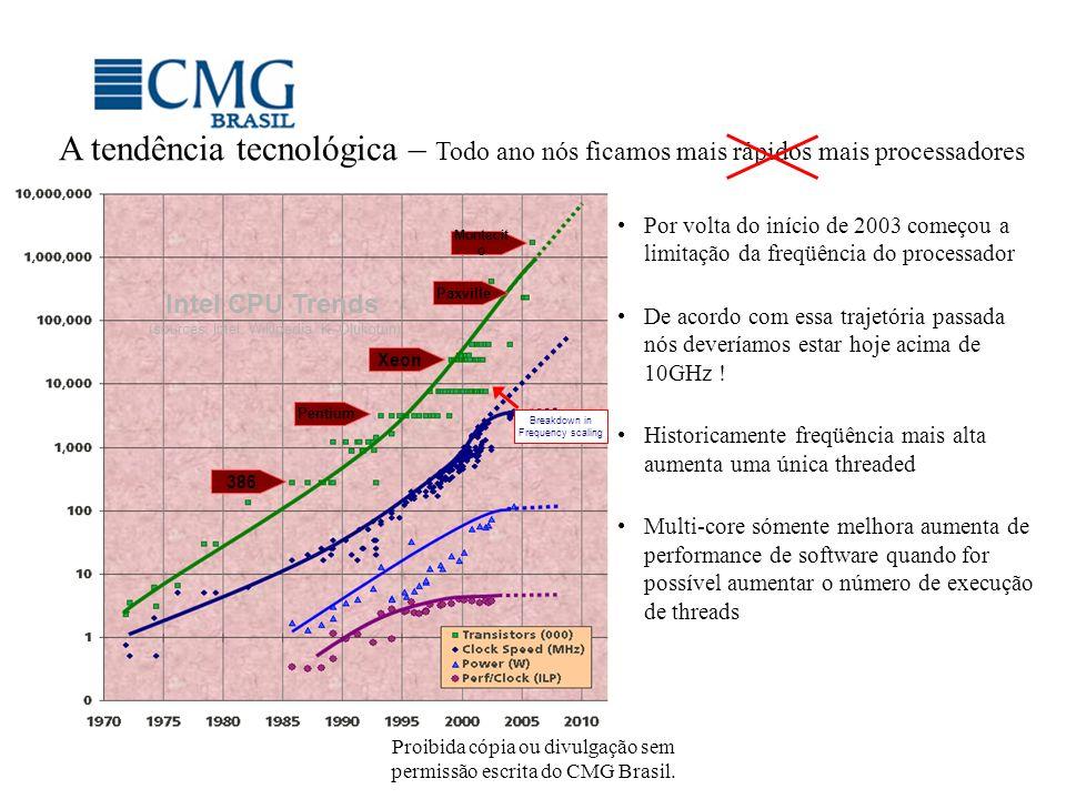 Proibida cópia ou divulgação sem permissão escrita do CMG Brasil. A tendência tecnológica – Todo ano nós ficamos mais rápidos mais processadores Intel