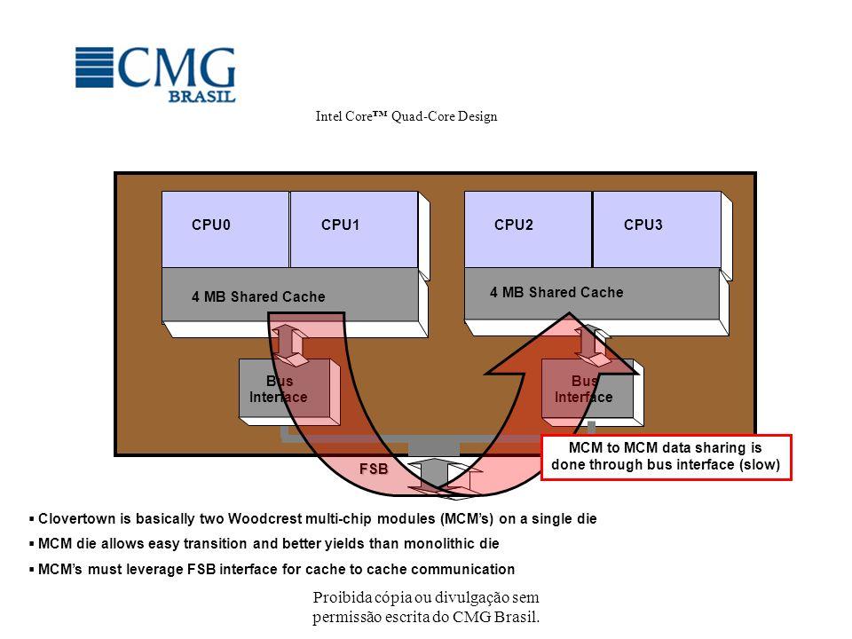 Proibida cópia ou divulgação sem permissão escrita do CMG Brasil. Intel Core Quad-Core Design CPU2 CPU3 4 MB Shared Cache Bus Interface CPU0 CPU1 Bus