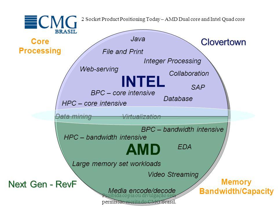 Proibida cópia ou divulgação sem permissão escrita do CMG Brasil. 2 Socket Product Positioning Today – AMD Dual core and Intel Quad core INTEL AMD Int