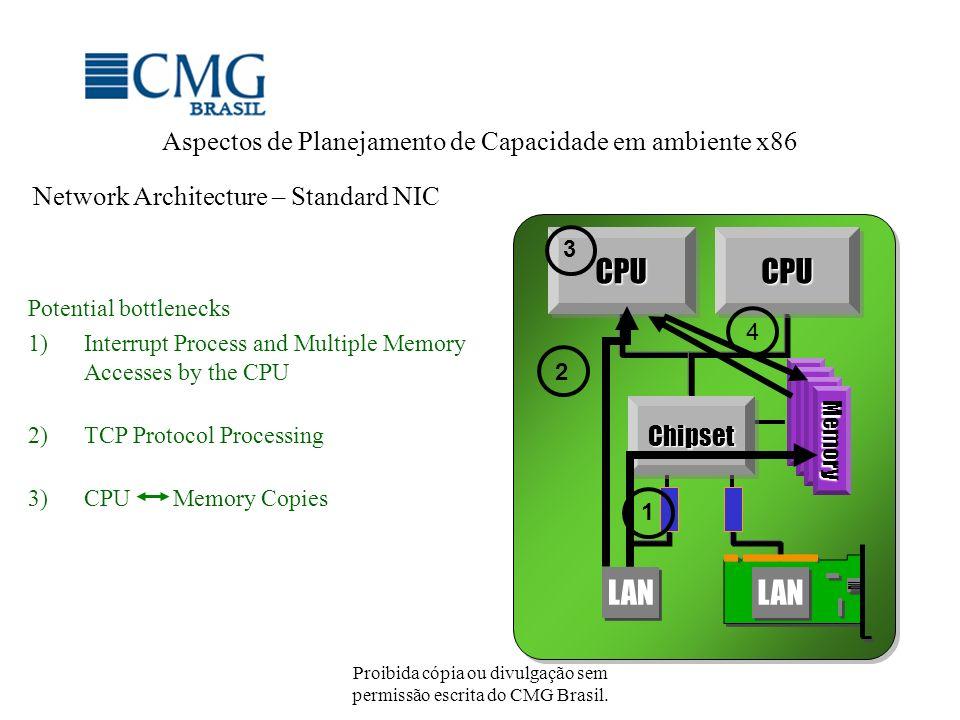Proibida cópia ou divulgação sem permissão escrita do CMG Brasil. Aspectos de Planejamento de Capacidade em ambiente x86 Network Architecture – Standa