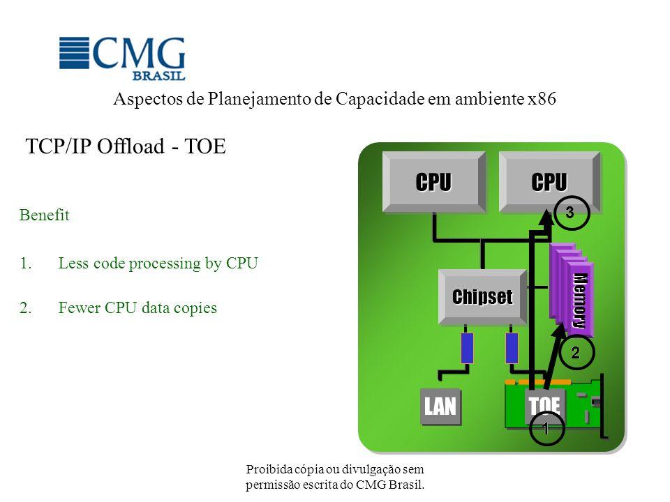 Proibida cópia ou divulgação sem permissão escrita do CMG Brasil. Aspectos de Planejamento de Capacidade em ambiente x86 TCP/IP Offload - TOE Benefit