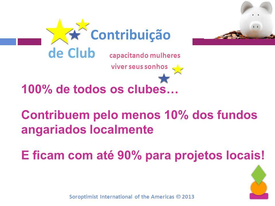 100% de todos os clubes… Contribuem pelo menos 10% dos fundos angariados localmente E ficam com até 90% para projetos locais! Soroptimist Internationa