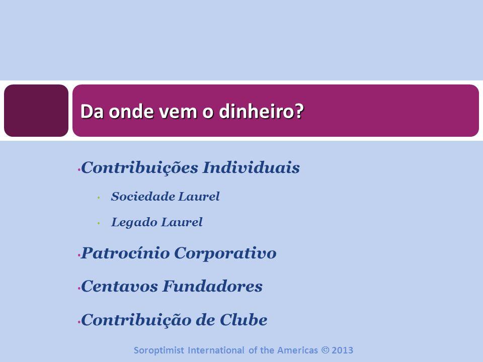 Contribuições Individuais Sociedade Laurel Legado Laurel Patrocínio Corporativo Centavos Fundadores Contribuição de Clube Da onde vem o dinheiro? Soro