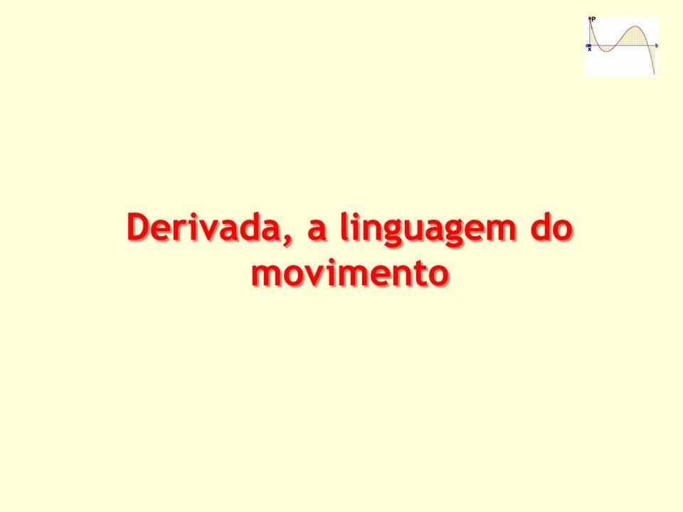 Derivada, a linguagem do movimento Derivada, a linguagem do movimento