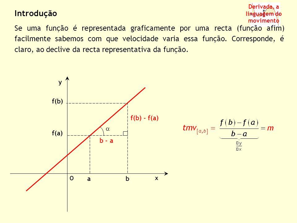 a f(b) x y O b f(a) f(b) - f(a) b - a Derivada, a linguagem do movimento Se uma função é representada graficamente por uma recta (função afim) facilmente sabemos com que velocidade varia essa função.