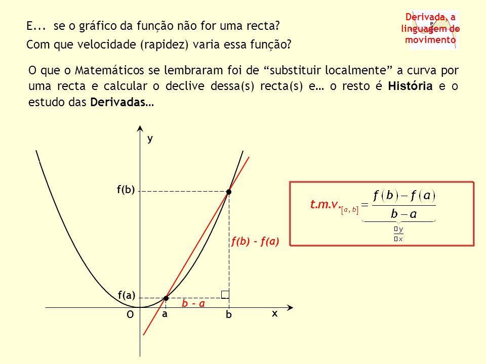 O que o Matemáticos se lembraram foi de substituir localmente a curva por uma recta e calcular o declive dessa(s) recta(s) e… o resto é História e o estudo das Derivadas… a f(b) b f(a) b - a f(b) - f(a) x O y E...
