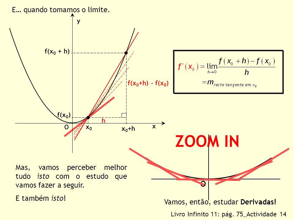 O ZOOM IN h x 0 f(x 0 + h) x 0 +h f(x 0 ) f(x 0 +h) - f(x 0 ) x O y Vamos, então, estudar Derivadas! Livro Infinito 11: pág. 75_Actividade 14 Mas, vam