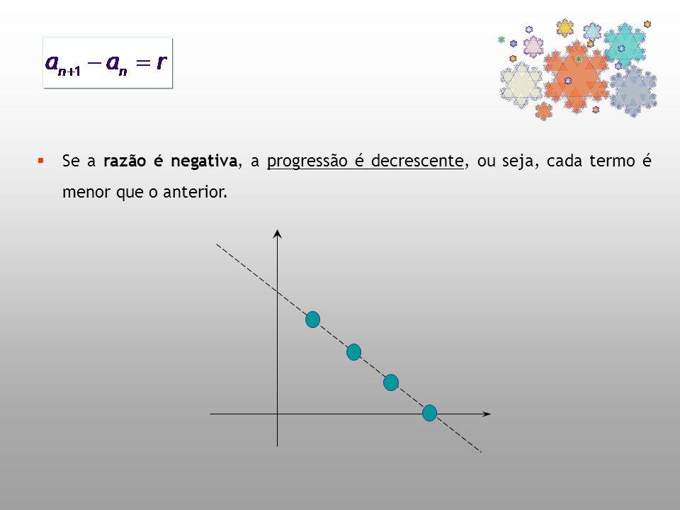 Se a 2 = a 1 + r a 3 = a 2 + r = (a 1 + r) + r = a 1 + 2.r a 4 = a 3 + r = (a 1 + 2r) + r = a 1 + 3.r a 5 = a 4 + r = (a 1 + 3r) + r = a 1 + 4.r Logo, a n = a 1 +(n-1).