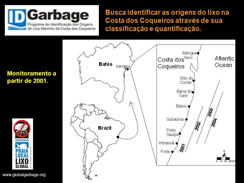 Busca identificar as origens do lixo na Costa dos Coqueiros através de sua classificação e quantificação. Monitoramento a partir de 2001.