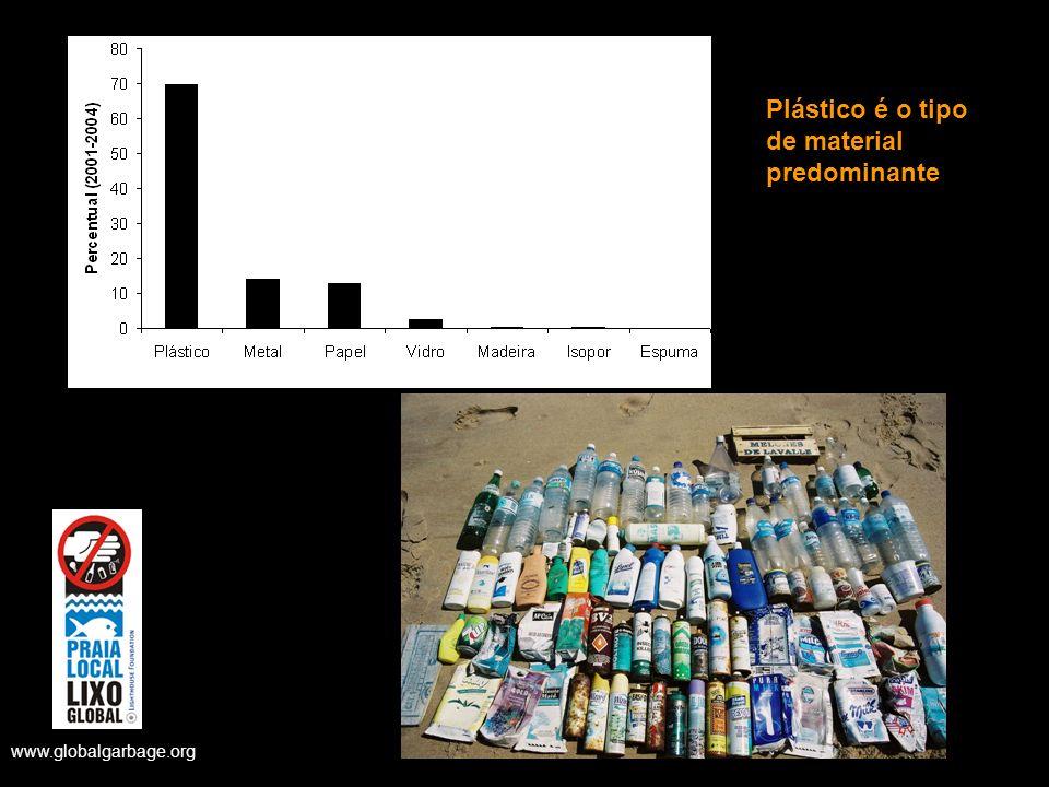www.globalgarbage.org Plástico é o tipo de material predominante