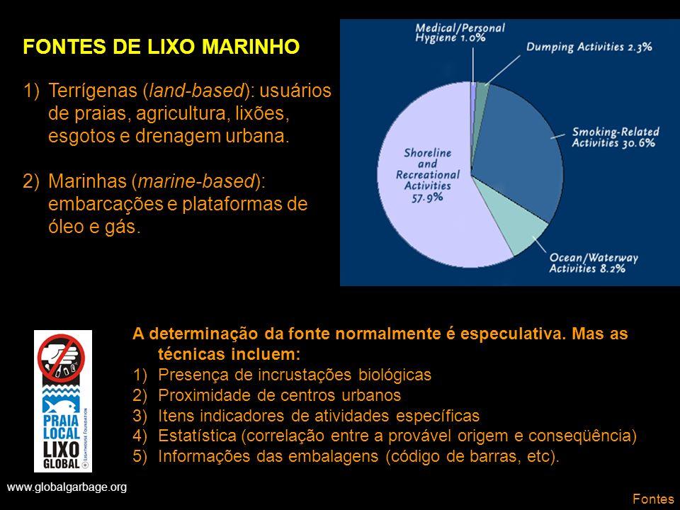www.globalgarbage.org Fontes FONTES DE LIXO MARINHO 1)Terrígenas (land-based): usuários de praias, agricultura, lixões, esgotos e drenagem urbana. 2)M
