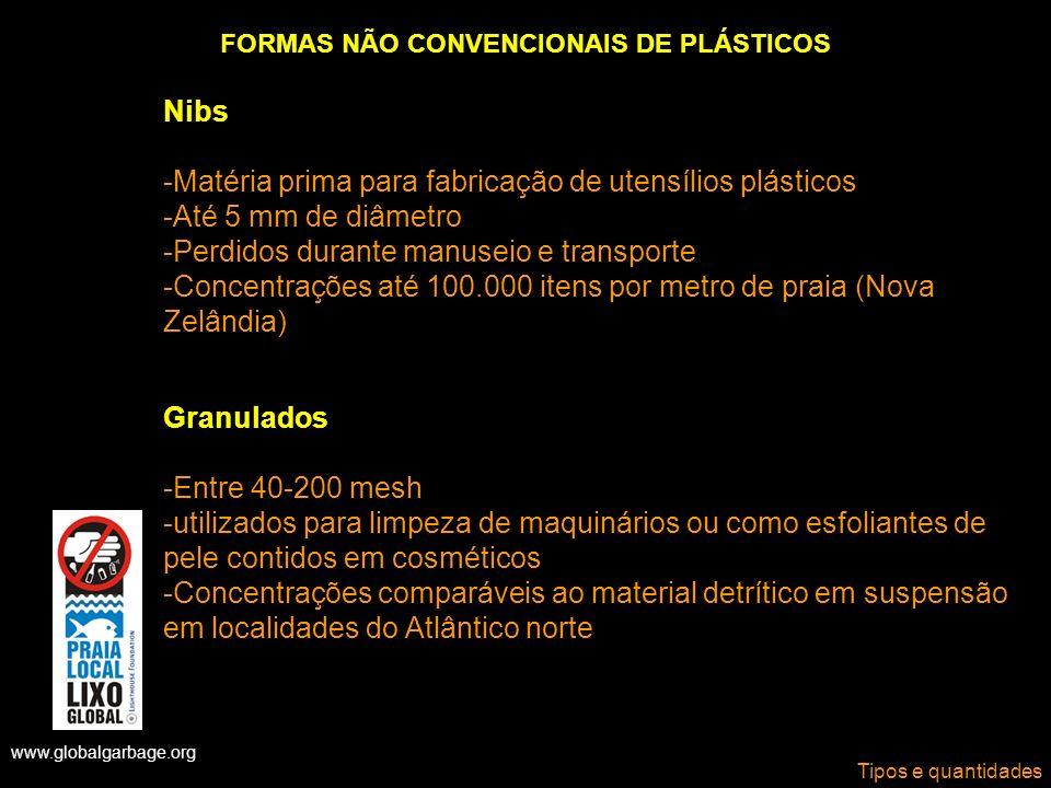m www.globalgarbage.org Tipos e quantidades Nibs -Matéria prima para fabricação de utensílios plásticos -Até 5 mm de diâmetro -Perdidos durante manuse