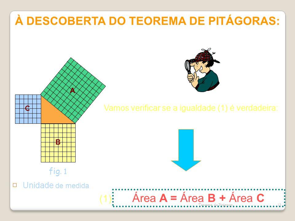 À DESCOBERTA DO TEOREMA DE PITÁGORAS: A B C Unidade de medida fig. 1 Vamos verificar se a igualdade (1) é verdadeira: Área A = Área B + Área C (1) Teo