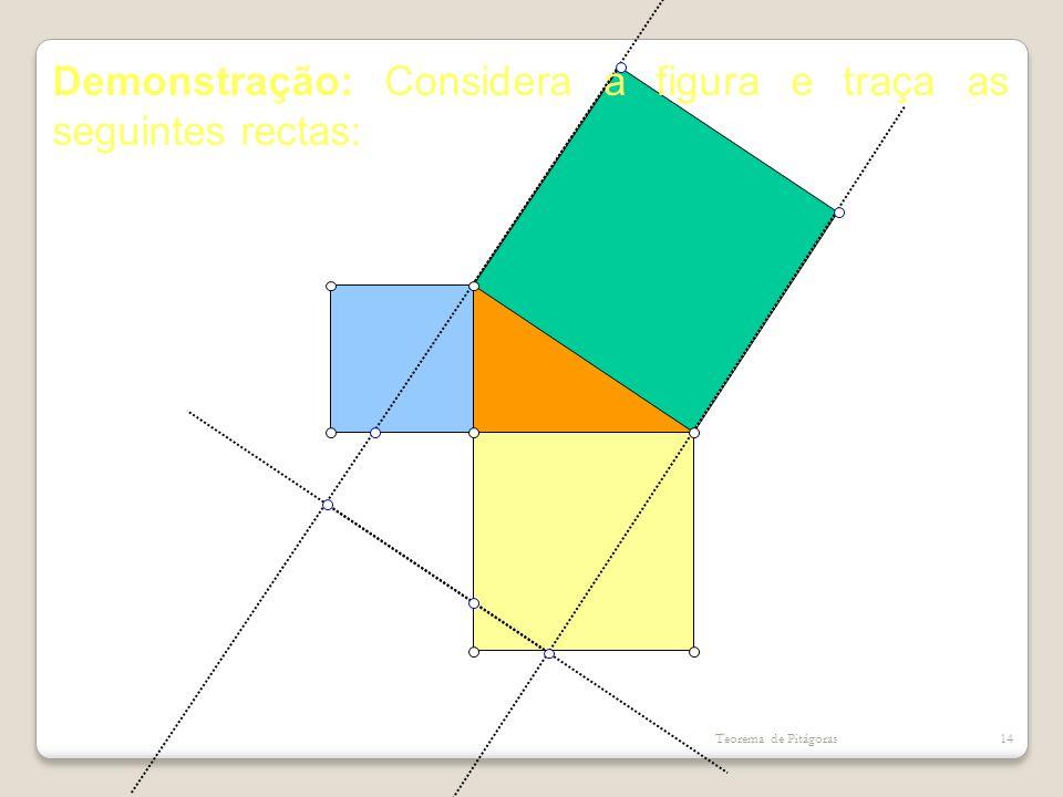 Demonstração: Considera a figura e traça as seguintes rectas: Teorema de Pitágoras14