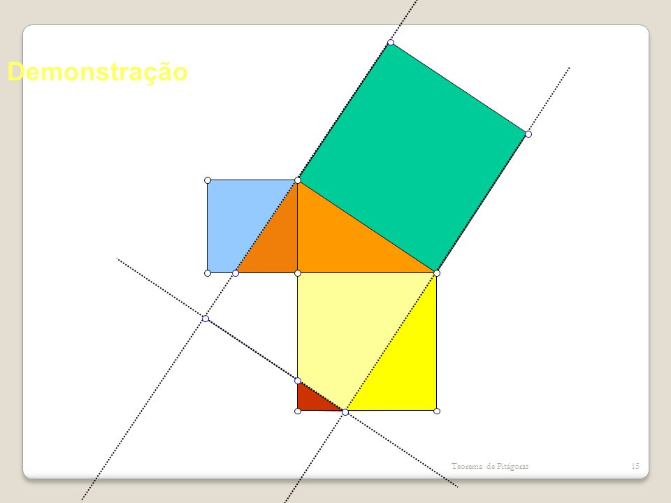 Teorema de Pitágoras15 Demonstração