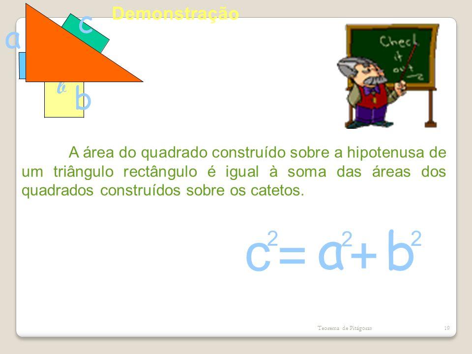 c a b c a b a c b =+ 2 2 2 A área do quadrado construído sobre a hipotenusa de um triângulo rectângulo é igual à soma das áreas dos quadrados construí
