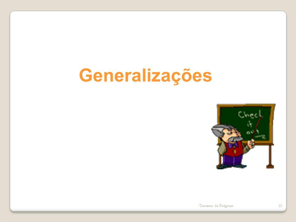 Teorema de Pitágoras22 Generalizações