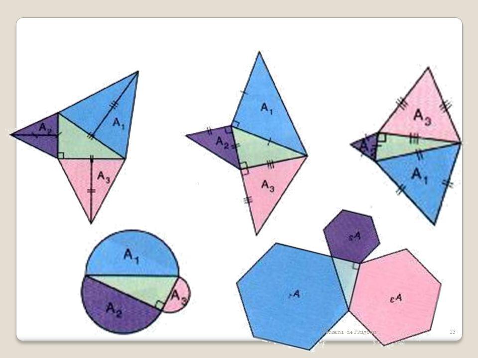 Teorema de Pitágoras23