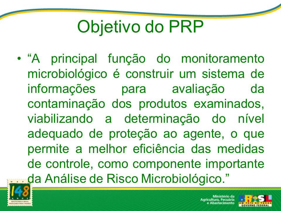 Objetivo do PRP A principal função do monitoramento microbiológico é construir um sistema de informações para avaliação da contaminação dos produtos e