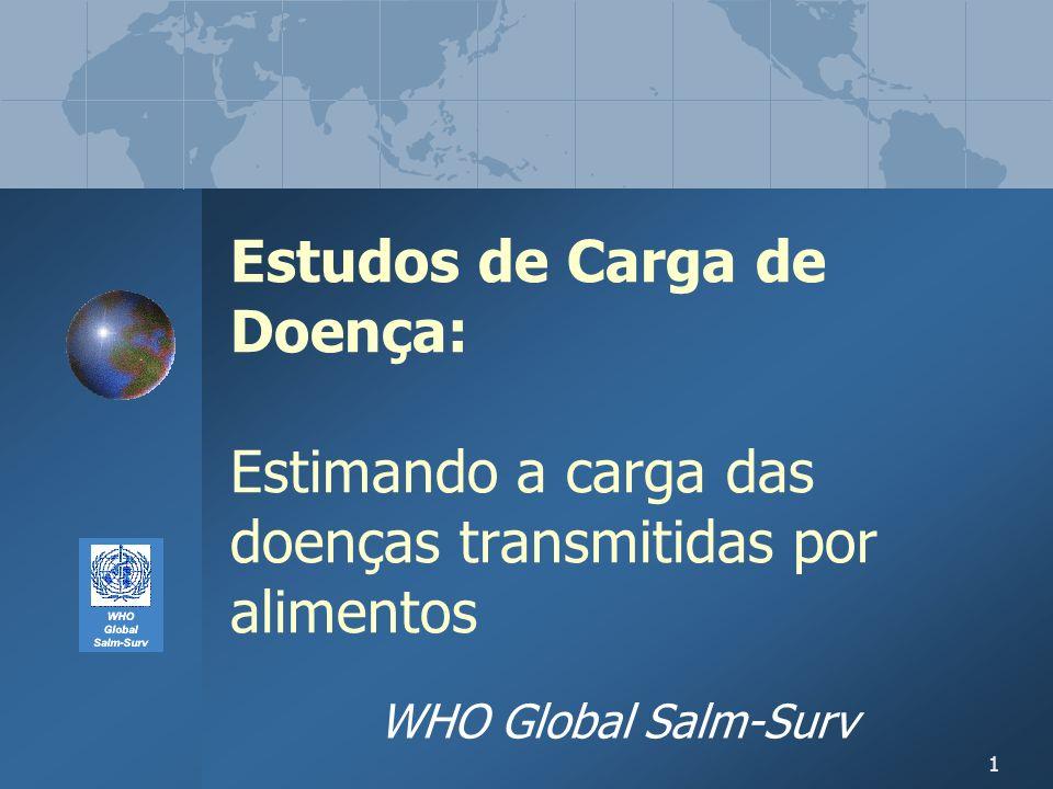 1 Estudos de Carga de Doença: Estimando a carga das doenças transmitidas por alimentos WHO Global Salm-Surv