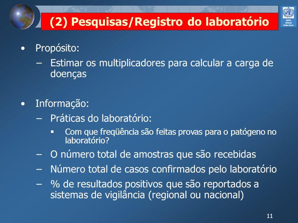 11 Propósito: Estimar os multiplicadores para calcular a carga de doenças Informação: Práticas do laboratório: Com que freqüência são feitas provas pa