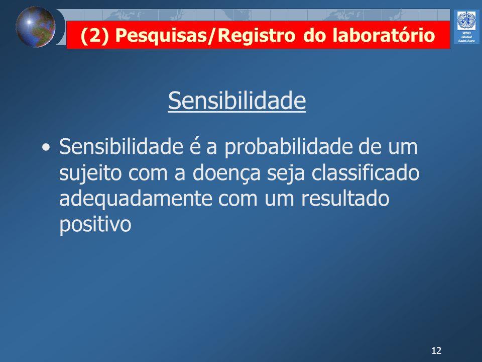 12 Sensibilidade Sensibilidade é a probabilidade de um sujeito com a doença seja classificado adequadamente com um resultado positivo (2) Pesquisas/Re