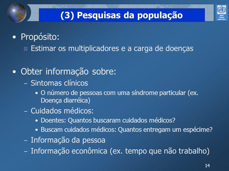 14 (3) Pesquisas da população Propósito: Estimar os multiplicadores e a carga de doenças Obter informação sobre: Sintomas clínicos O número de pessoas