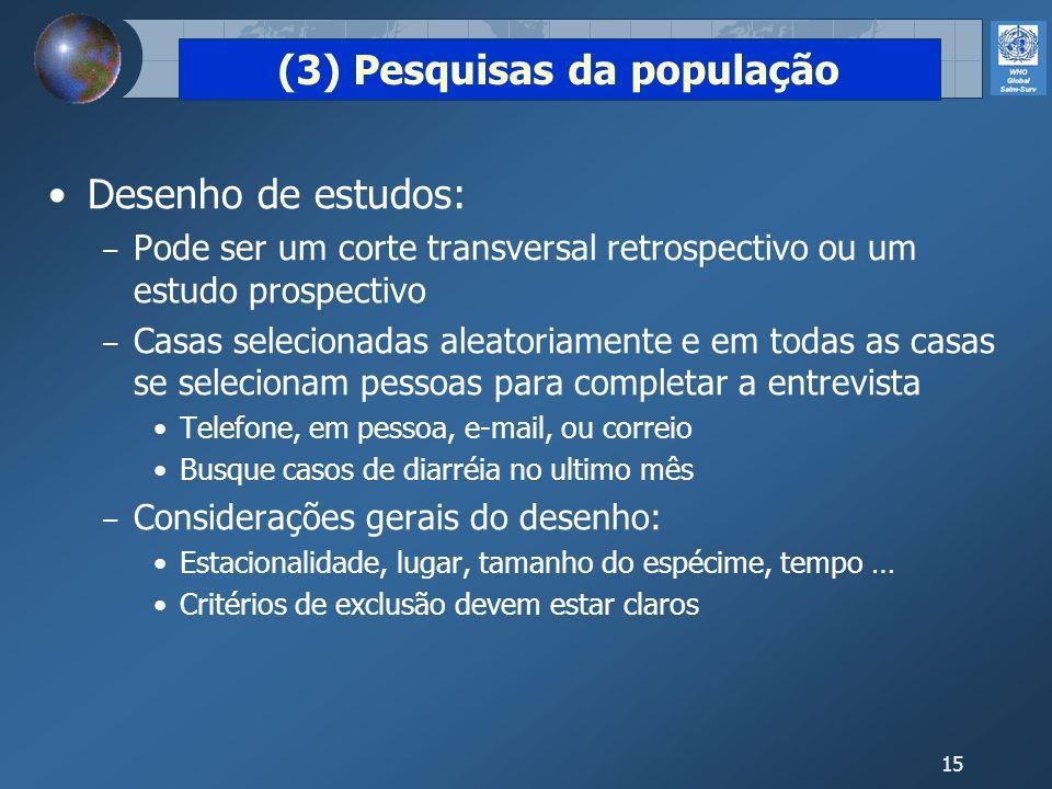 15 (3) Pesquisas da população Desenho de estudos: Pode ser um corte transversal retrospectivo ou um estudo prospectivo Casas selecionadas aleatoriamen