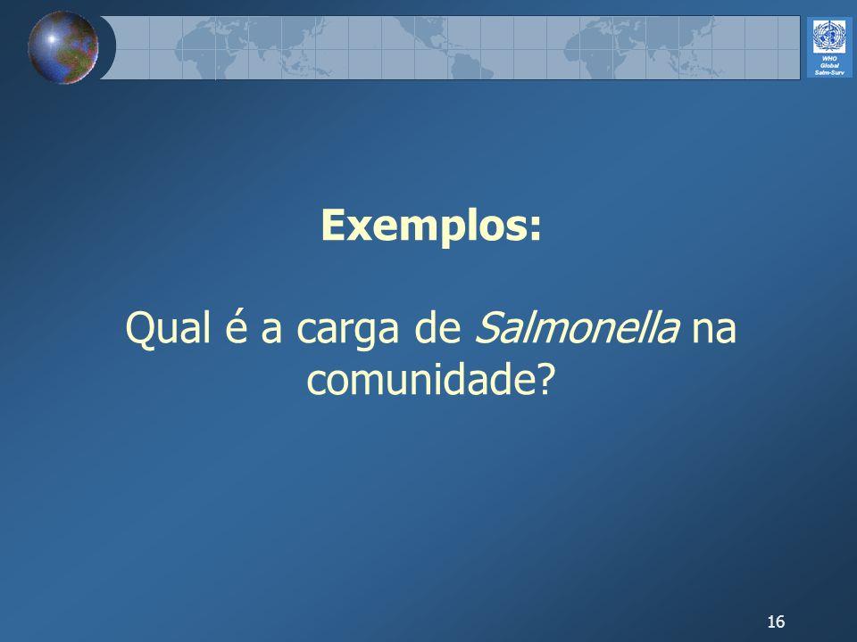 16 Exemplos: Qual é a carga de Salmonella na comunidade?
