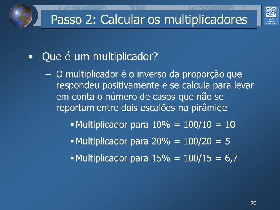 20 Passo 2: Calcular os multiplicadores Que é um multiplicador? –O multiplicador é o inverso da proporção que respondeu positivamente e se calcula par
