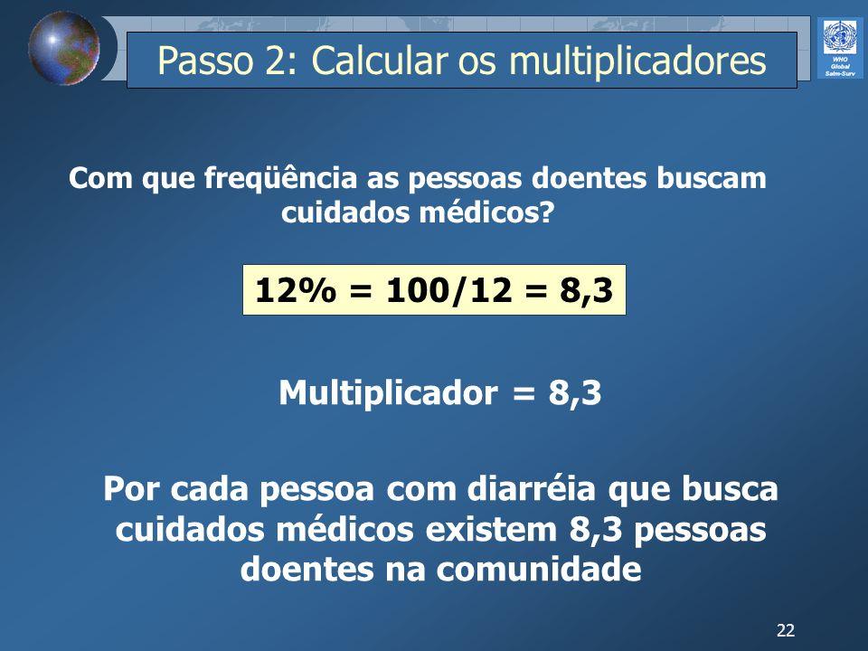 22 12% = 100/12 = 8,3 Com que freqüência as pessoas doentes buscam cuidados médicos? Multiplicador = 8,3 Por cada pessoa com diarréia que busca cuidad