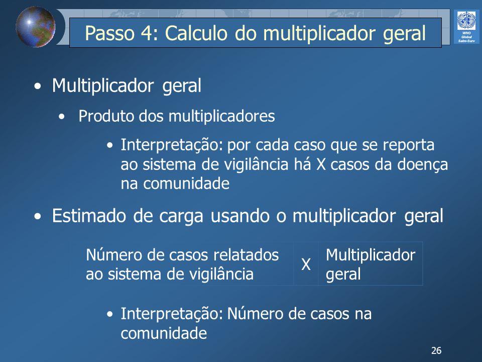 26 Passo 4: Calculo do multiplicador geral Multiplicador geral Produto dos multiplicadores Interpretação: por cada caso que se reporta ao sistema de v