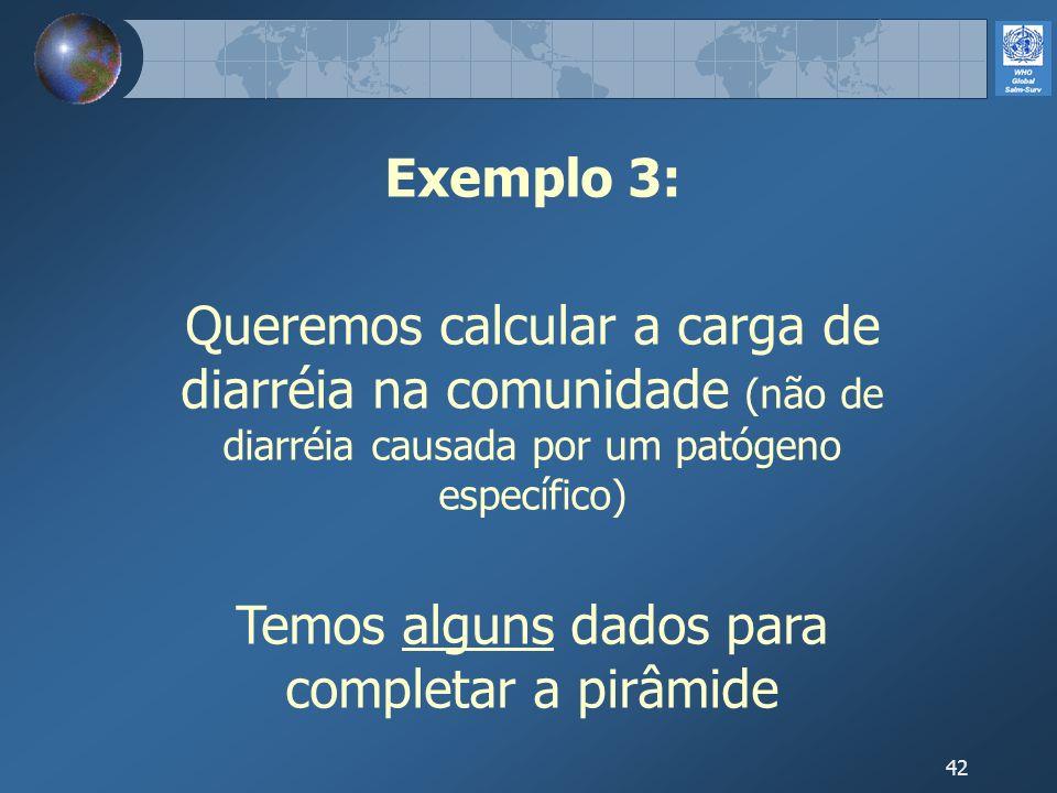 42 Exemplo 3: Queremos calcular a carga de diarréia na comunidade (não de diarréia causada por um patógeno específico) Temos alguns dados para complet