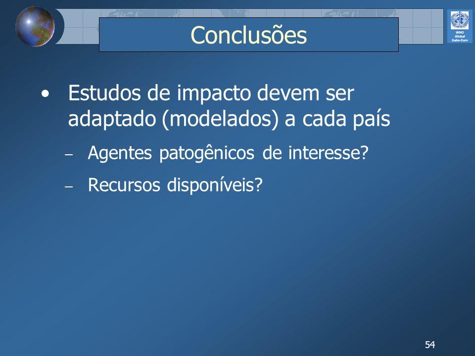 54 Estudos de impacto devem ser adaptado (modelados) a cada país Agentes patogênicos de interesse? Recursos disponíveis? Conclusões